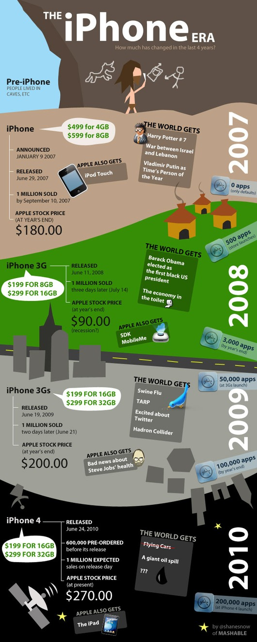 Iphone_infographic2