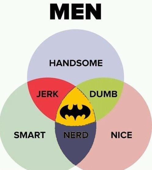 Dating-fails-the-goddamn-batman